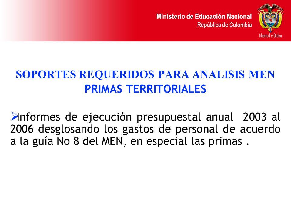Ministerio de Educación Nacional República de Colombia SOPORTES REQUERIDOS PARA ANALISIS MEN PRIMAS TERRITORIALES Informes de ejecución presupuestal a