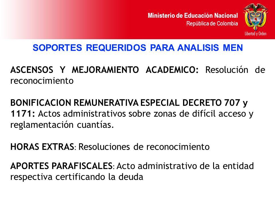 Ministerio de Educación Nacional República de Colombia SOPORTES REQUERIDOS PARA ANALISIS MEN ASCENSOS Y MEJORAMIENTO ACADEMICO: Resolución de reconoci