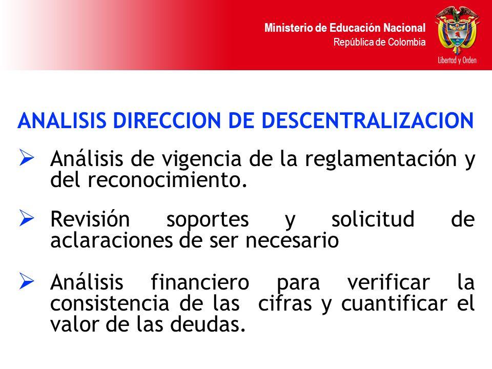 Ministerio de Educación Nacional República de Colombia ANALISIS DIRECCION DE DESCENTRALIZACION Análisis de vigencia de la reglamentación y del reconoc