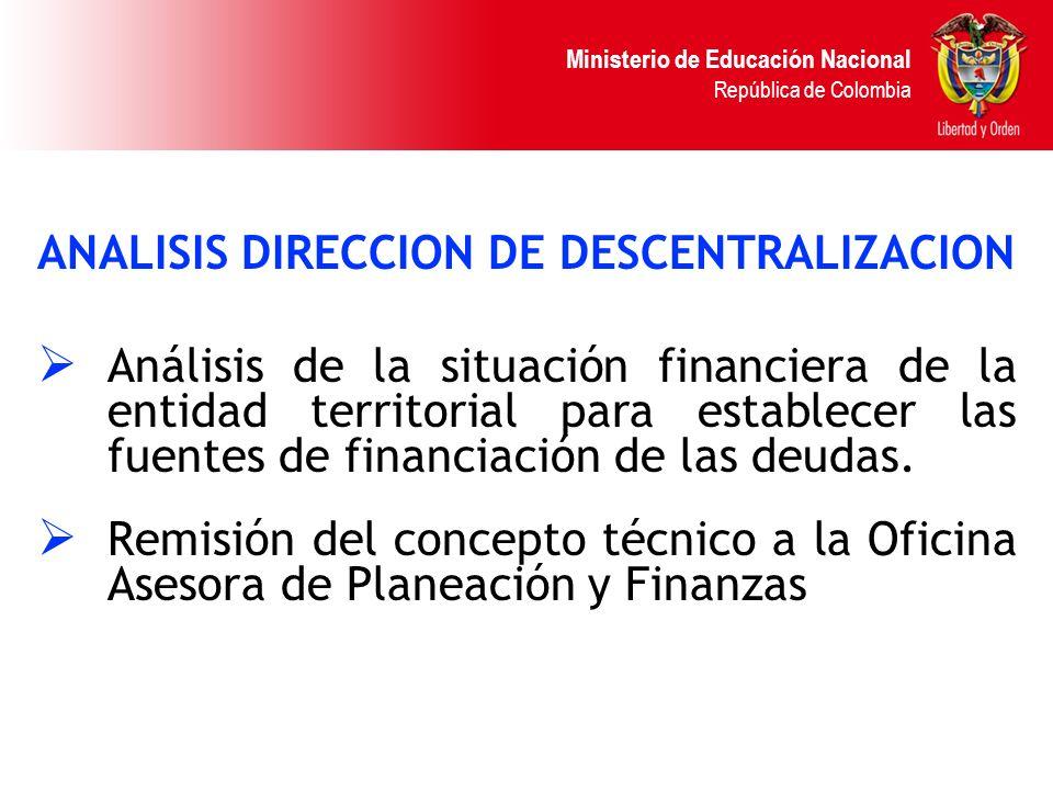 Ministerio de Educación Nacional República de Colombia ANALISIS DIRECCION DE DESCENTRALIZACION Análisis de la situación financiera de la entidad terri