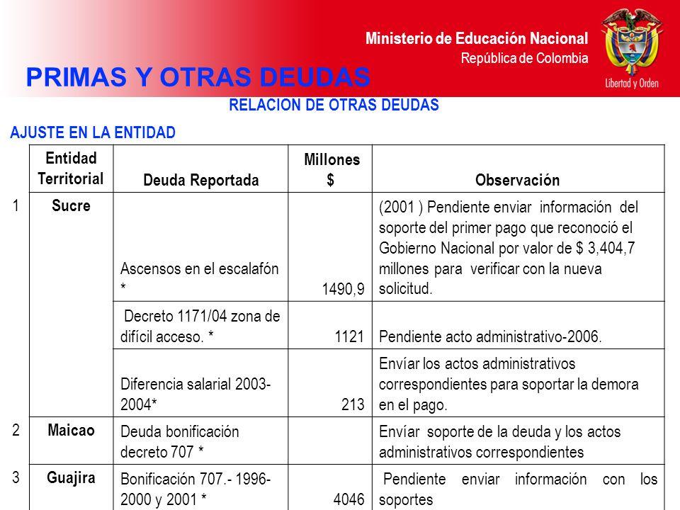 Ministerio de Educación Nacional República de Colombia PRIMAS Y OTRAS DEUDAS RELACION DE OTRAS DEUDAS AJUSTE EN LA ENTIDAD Entidad Territorial Deuda R