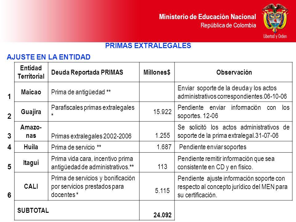 Ministerio de Educación Nacional República de Colombia PRIMAS EXTRALEGALES AJUSTE EN LA ENTIDAD Entidad Territorial Deuda Reportada PRIMASMillones$ Ob