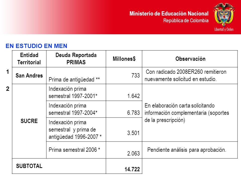 Ministerio de Educación Nacional República de Colombia EN ESTUDIO EN MEN Entidad Territorial Deuda Reportada PRIMAS Millones$ Observación 1 San Andres