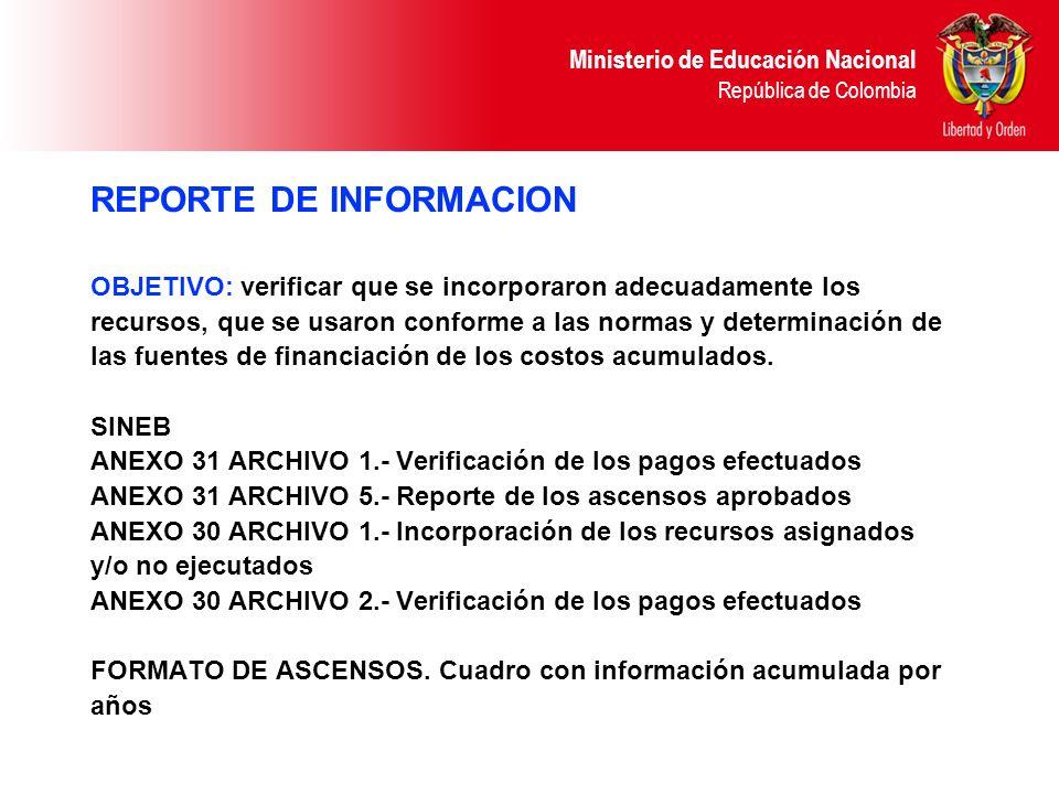 Ministerio de Educación Nacional República de Colombia REPORTE DE INFORMACION OBJETIVO: verificar que se incorporaron adecuadamente los recursos, que