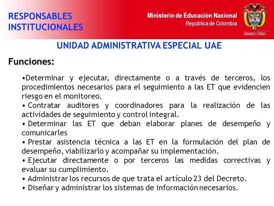 Ministerio de Educación Nacional República de Colombia 13/03/2014 UNIDAD ADMINISTRATIVA ESPECIAL UAEFunciones: Determinar y ejecutar, directamente o a