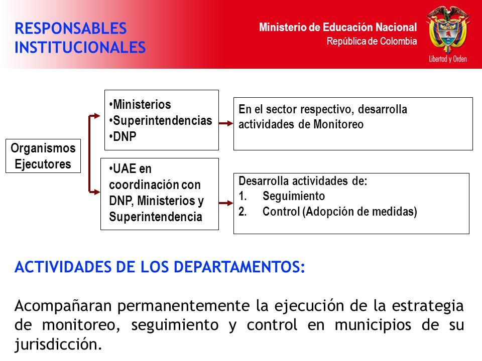 Ministerio de Educación Nacional República de Colombia Organismos Ejecutores Ministerios Superintendencias DNP En el sector respectivo, desarrolla act