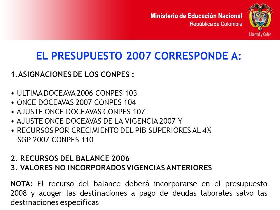 Ministerio de Educación Nacional República de Colombia EL PRESUPUESTO 2007 CORRESPONDE A: 1.ASIGNACIONES DE LOS CONPES : ULTIMA DOCEAVA 2006 CONPES 10