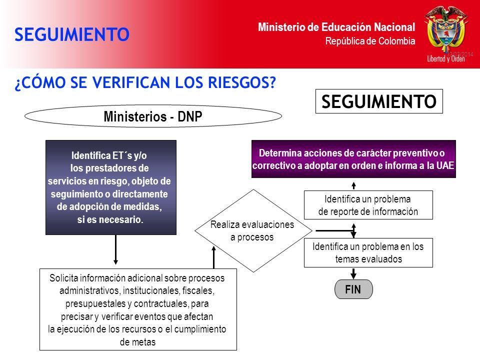 Ministerio de Educación Nacional República de Colombia 13/03/2014 Ministerios - DNP Identifica ET´s y/o los prestadores de servicios en riesgo, objeto