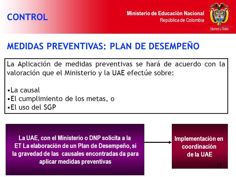 Ministerio de Educación Nacional República de Colombia 13/03/2014 La UAE, con el Ministerio o DNP solicita a la ET La elaboración de un Plan de Desemp