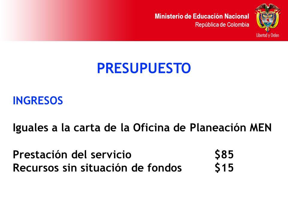 Ministerio de Educación Nacional República de Colombia PRESUPUESTO INGRESOS Iguales a la carta de la Oficina de Planeación MEN Prestación del servicio
