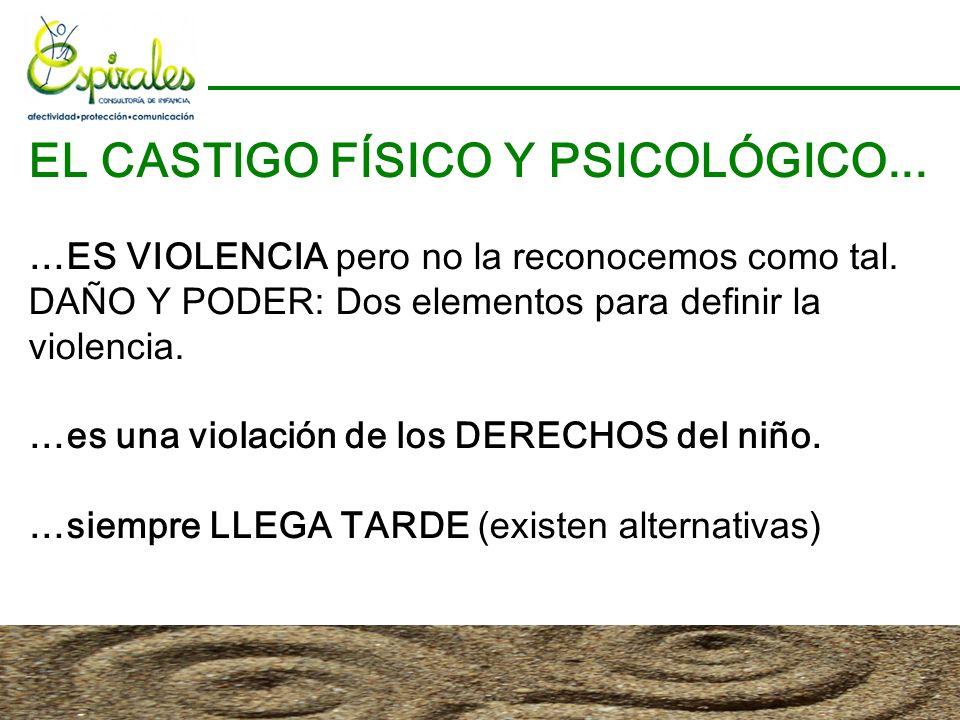 EL CASTIGO FÍSICO Y PSICOLÓGICO... …ES VIOLENCIA pero no la reconocemos como tal. DAÑO Y PODER: Dos elementos para definir la violencia. …es una viola