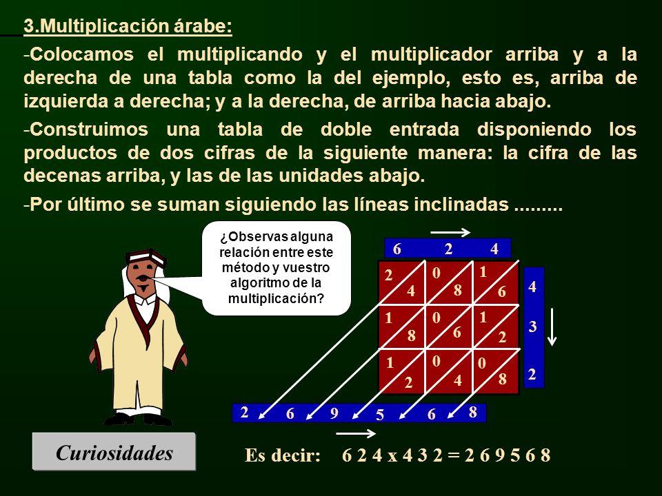 Curiosidades 2 2 2 0 0 0 1 1 0 1 1 8 8 6 6 4 4 624 4 2 2 6 9 5 6 8 8 3 ¿Observas alguna relación entre este método y vuestro algoritmo de la multiplic