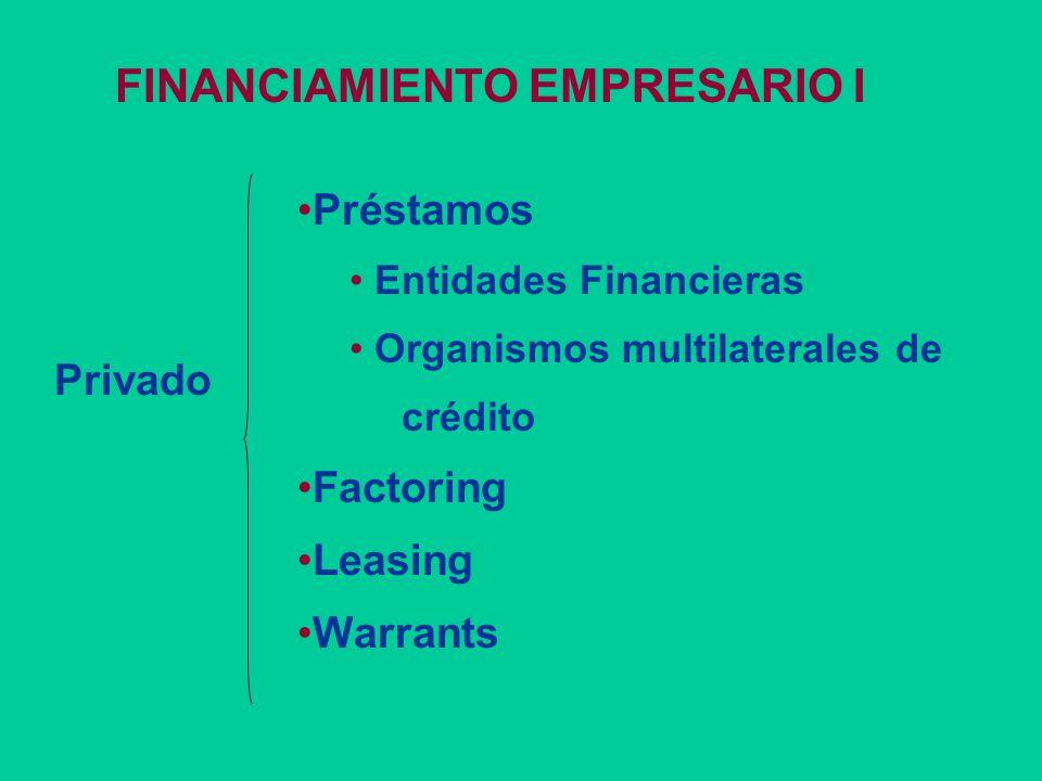 UNIDADES DEFICITARIAS MACRO SISTEMA FINANCIERO BANCO OP. PASIVAS OP. ACTIVAS SISTEMA FINANCIERO UNIDADES SUPERAVITARIAS MERCADO DE CAPITALES BOLSA