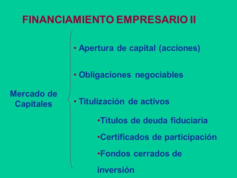 FINANCIAMIENTO EMPRESARIO I Privado Préstamos Entidades Financieras Organismos multilaterales de crédito Factoring Leasing Warrants