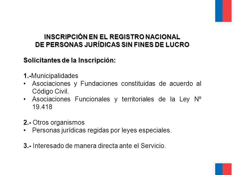CALIDAD CALIDEZ COLABORACIÓN INSCRIPCIÓN EN EL REGISTRO NACIONAL DE PERSONAS JURÍDICAS SIN FINES DE LUCRO Solicitantes de la Inscripción: 1.-Municipal