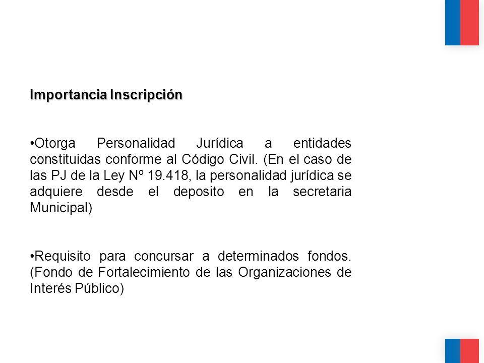 CALIDAD CALIDEZ COLABORACIÓN Importancia Inscripción Otorga Personalidad Jurídica a entidades constituidas conforme al Código Civil. (En el caso de la