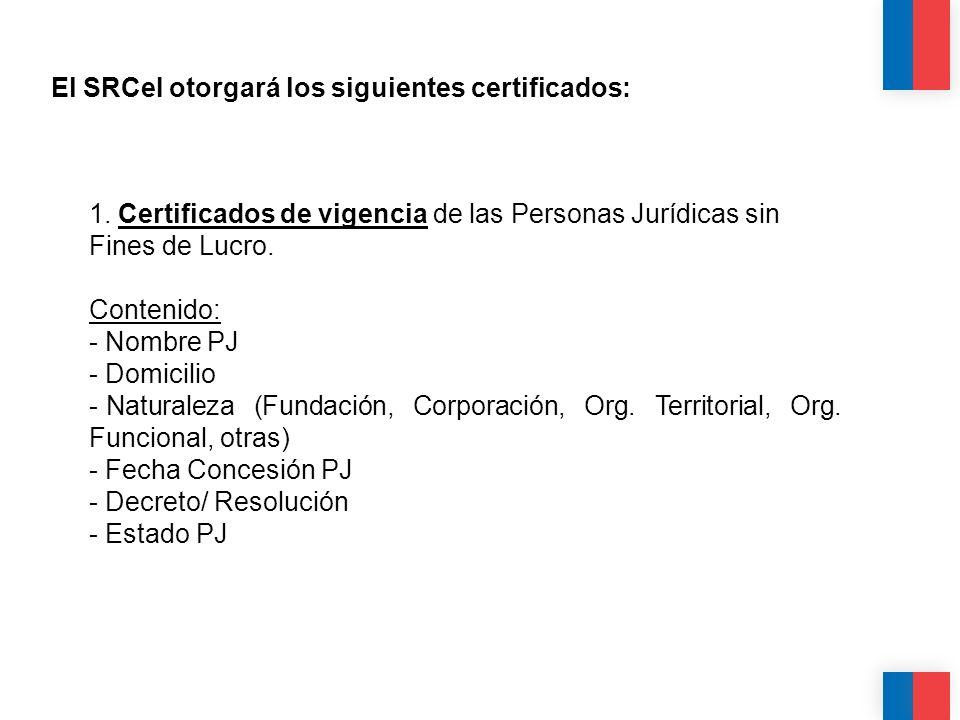 CALIDAD CALIDEZ COLABORACIÓN 1. Certificados de vigencia de las Personas Jurídicas sin Fines de Lucro. Contenido: - Nombre PJ - Domicilio - Naturaleza