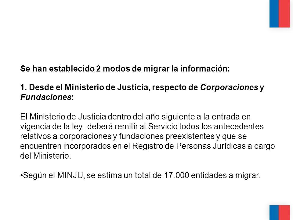 CALIDAD CALIDEZ COLABORACIÓN Se han establecido 2 modos de migrar la información: 1. Desde el Ministerio de Justicia, respecto de Corporaciones y Fund
