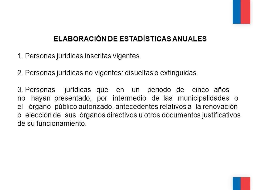 CALIDAD CALIDEZ COLABORACIÓN ELABORACIÓN DE ESTADÍSTICAS ANUALES 1. Personas jurídicas inscritas vigentes. 2. Personas jurídicas no vigentes: disuelta
