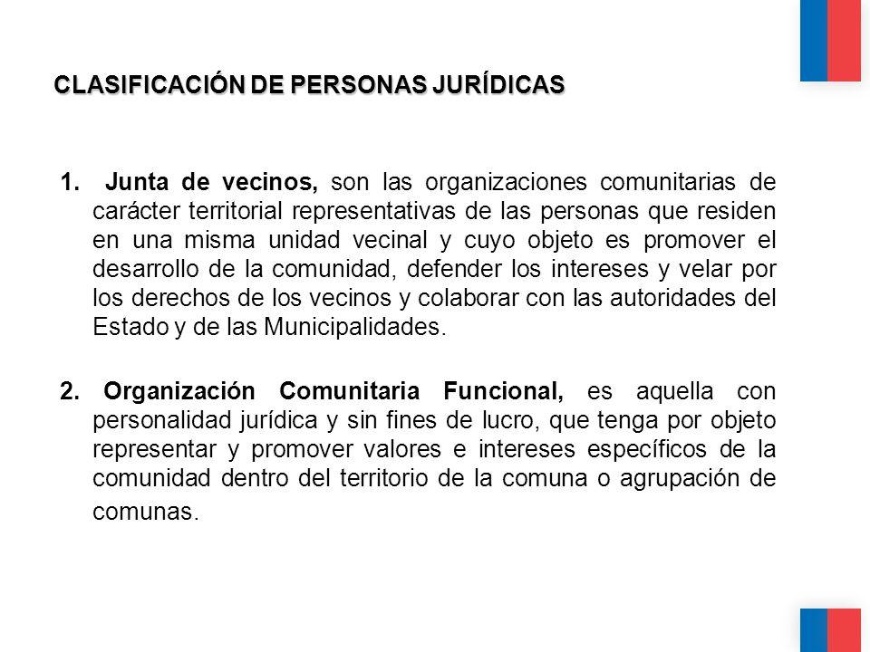 CALIDAD CALIDEZ COLABORACIÓN CLASIFICACIÓN DE PERSONAS JURÍDICAS 1. Junta de vecinos, son las organizaciones comunitarias de carácter territorial repr