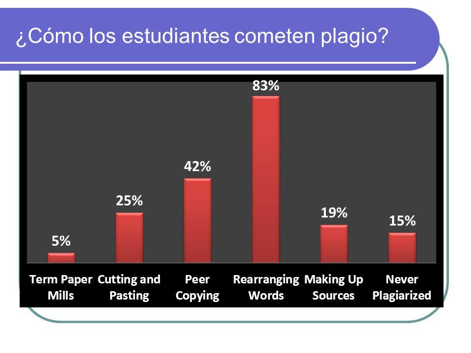 ¿Cómo los estudiantes cometen plagio?
