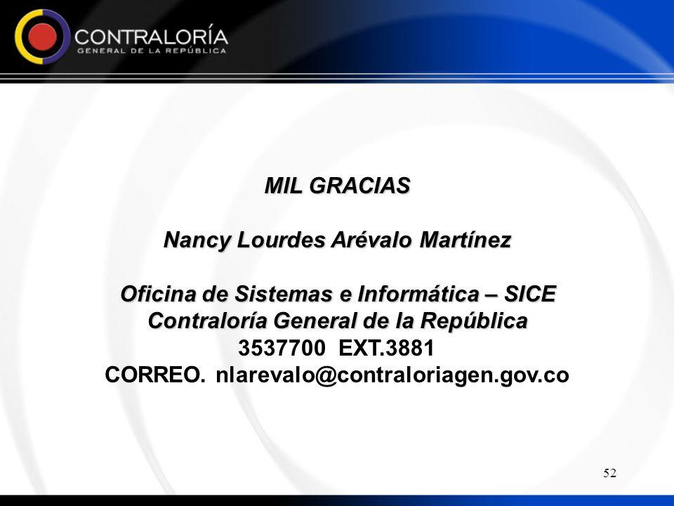 MIL GRACIAS Nancy Lourdes Arévalo Martínez Oficina de Sistemas e Informática – SICE Contraloría General de la República 3537700 EXT.3881 CORREO.