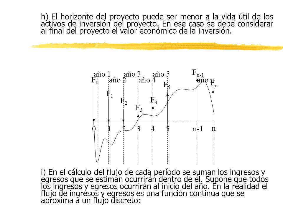 h) El horizonte del proyecto puede ser menor a la vida útil de los activos de inversión del proyecto.