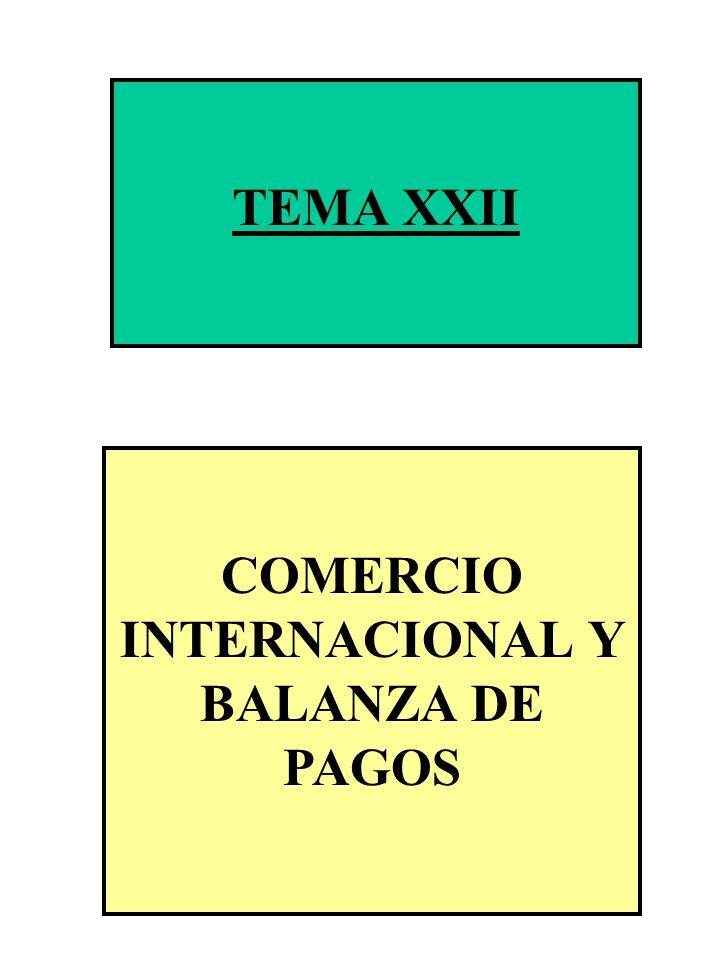 TEMA XXII COMERCIO INTERNACIONAL Y BALANZA DE PAGOS