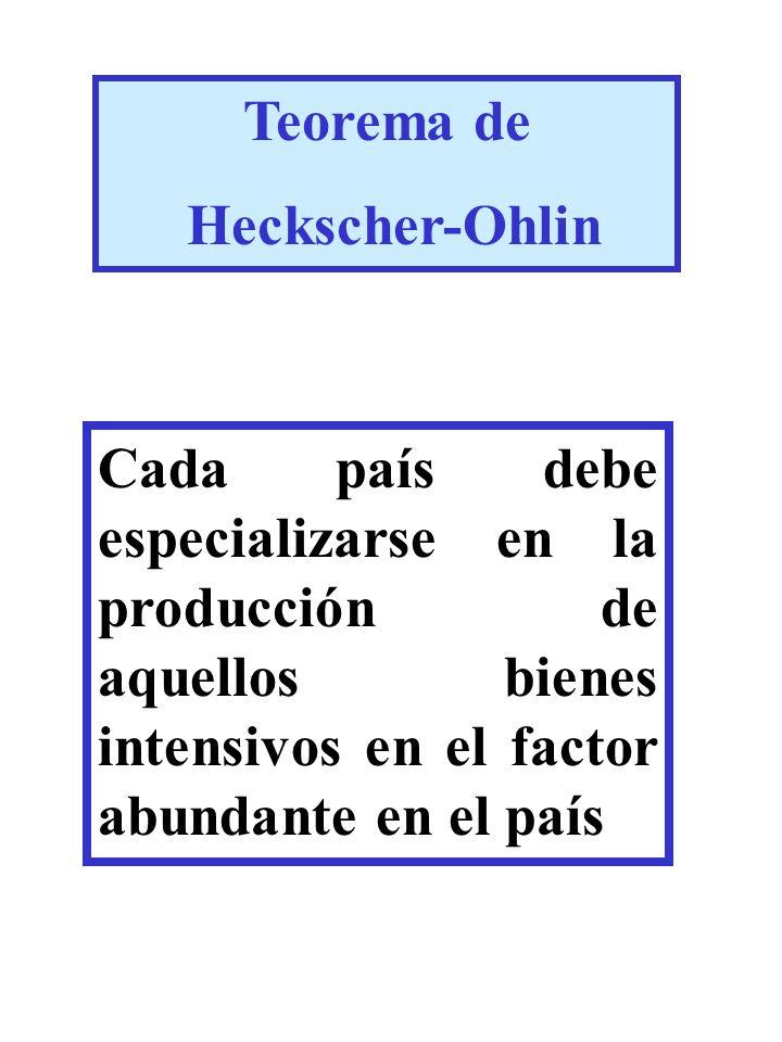 Teorema de Heckscher-Ohlin Cada país debe especializarse en la producción de aquellos bienes intensivos en el factor abundante en el país