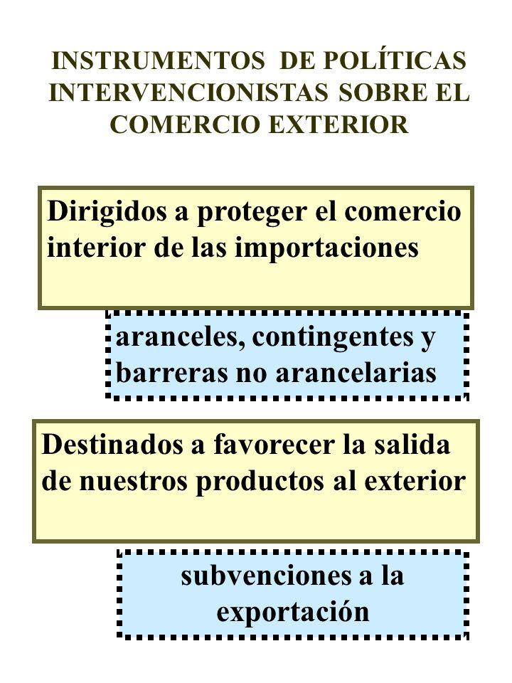 INSTRUMENTOS DE POLÍTICAS INTERVENCIONISTAS SOBRE EL COMERCIO EXTERIOR Dirigidos a proteger el comercio interior de las importaciones Destinados a fav
