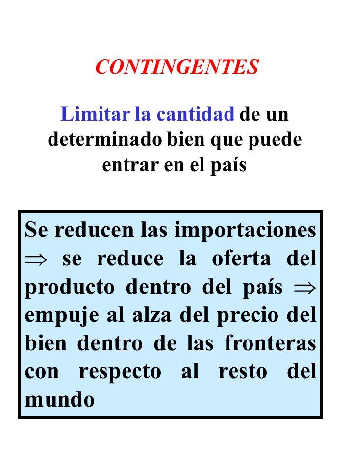 CONTINGENTES Limitar la cantidad de un determinado bien que puede entrar en el país Se reducen las importaciones se reduce la oferta del producto dent