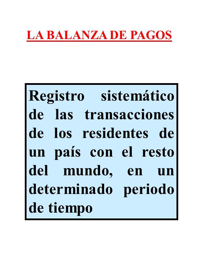 LA BALANZA DE PAGOS Registro sistemático de las transacciones de los residentes de un país con el resto del mundo, en un determinado periodo de tiempo
