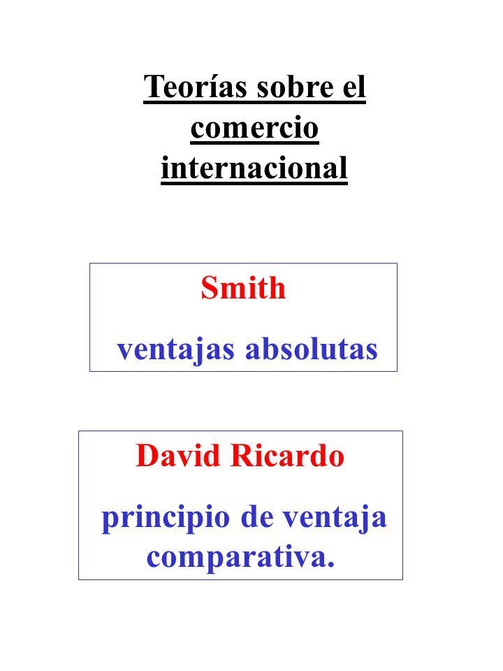 Teorías sobre el comercio internacional Smith ventajas absolutas David Ricardo principio de ventaja comparativa.