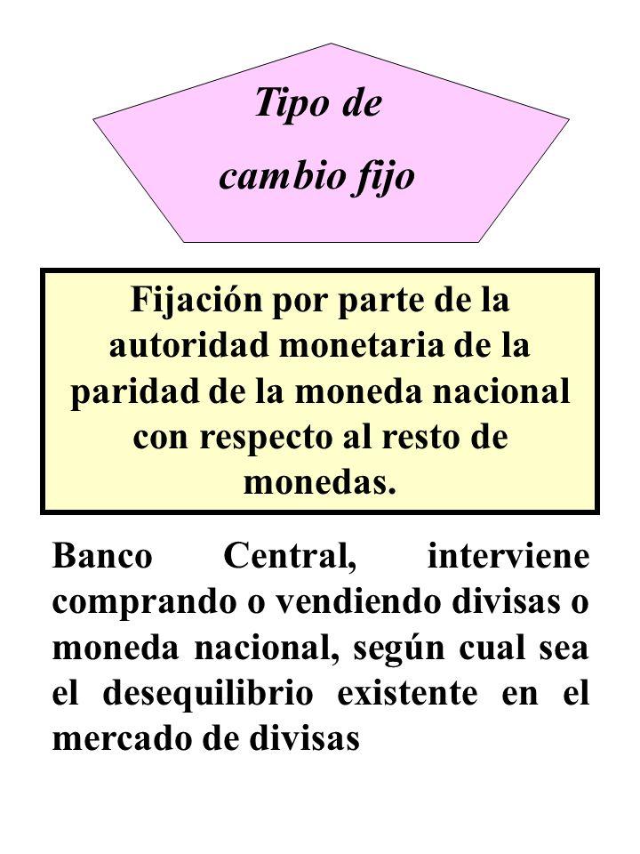Tipo de cambio fijo Fijación por parte de la autoridad monetaria de la paridad de la moneda nacional con respecto al resto de monedas. Banco Central,
