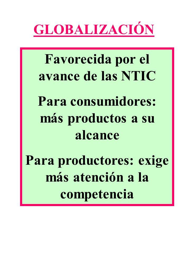 GLOBALIZACIÓN Favorecida por el avance de las NTIC Para consumidores: más productos a su alcance Para productores: exige más atención a la competencia
