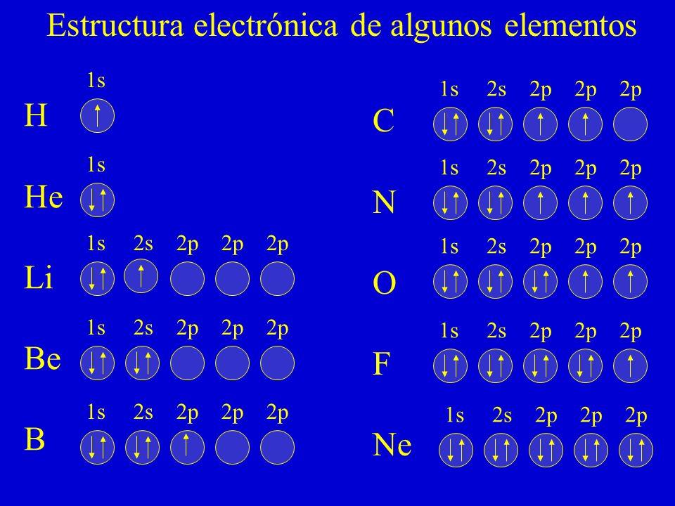 A + B A + + :B - Enlaces iónicos 1.Fuertes (>50 kcal/mol) 2.