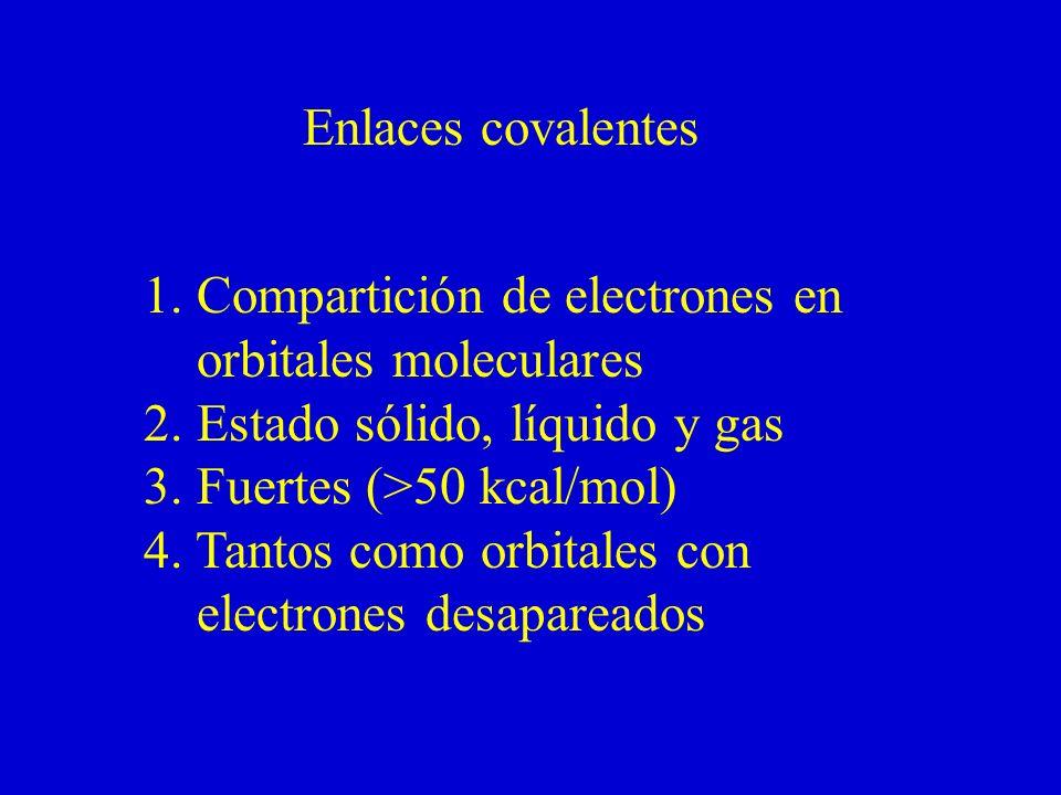 Interacciones iónicas o salinas (No confundir con enlace iónico) - Entre grupos de carga opuesta en solución - Débiles (más fuertes que int.