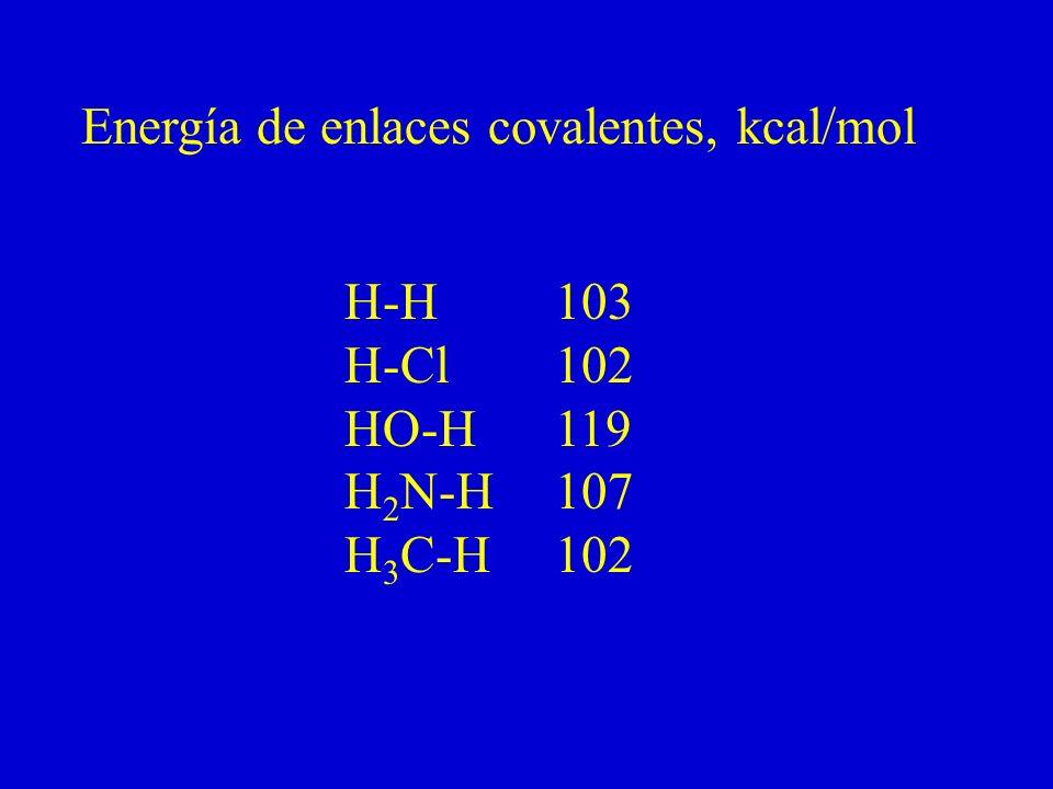 Enlaces de coordinación Orbital molecular formado por: - Un orbital vacío - Un par electrónico Dador: átomos con pares electrónicos: N, O Aceptor: orbital vacío (átomos metálicos)