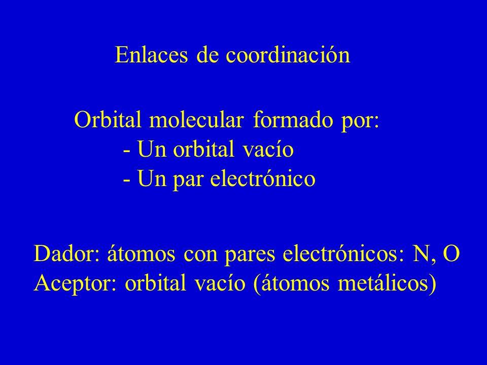 Enlaces de hidrógeno - Compartición de un protón entre dos pares electrónicos - Dador: Grupo X-H con cierto momento dipolar - Aceptor: Grupo Y: con un par electrónico - Débil (mucho más fuerte que int.