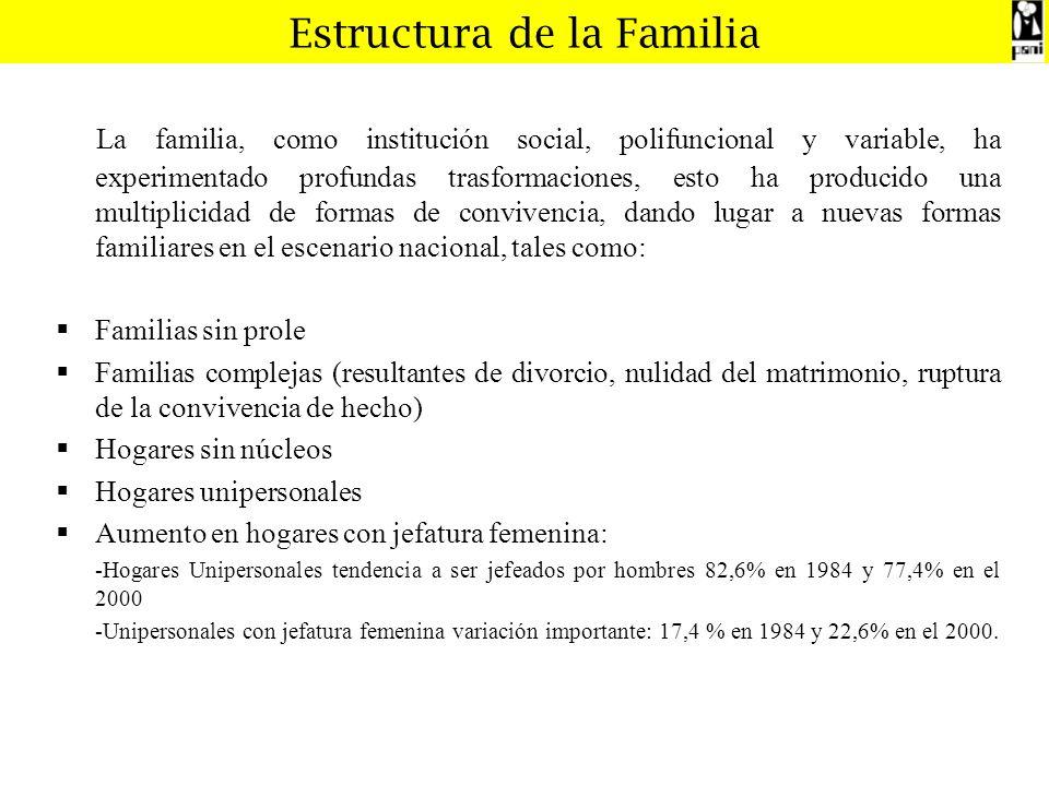 Estructura de la Familia La familia, como institución social, polifuncional y variable, ha experimentado profundas trasformaciones, esto ha producido