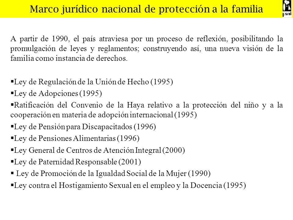 Marco jurídico nacional de protección a la familia A partir de 1990, el país atraviesa por un proceso de reflexión, posibilitando la promulgación de l