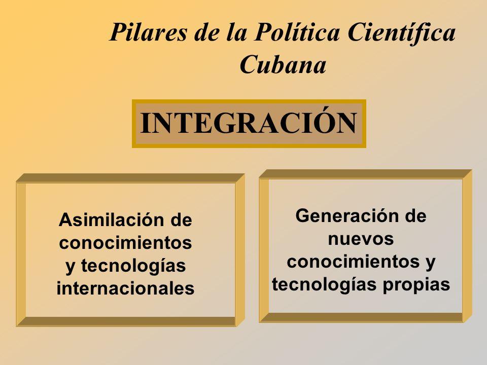 Miembro del Centro Internacional de Información Científica y Técnica (CIICT) Miembro de la Red Iberoaméricana de Indicadores de Ciencia y Técnica ( RICYT ) Miembro de la Federación Internacional de Bibliotecas ( IFLA ) Miembro del proyecto regional Latindex Miembro de la red SCienTI Actividad en el ámbito Internacional