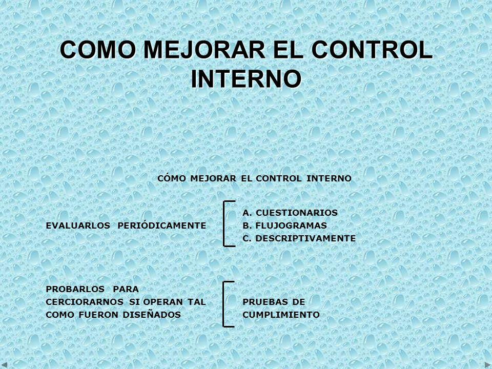 METODOS DE EVALUACION PARA LA AUDITORIA EN ENTIDADES DE SALUD (I) 1.