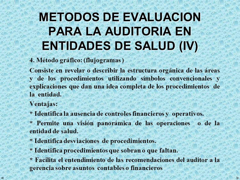 METODOS DE EVALUACION PARA LA AUDITORIA EN ENTIDADES DE SALUD (IV) 4.