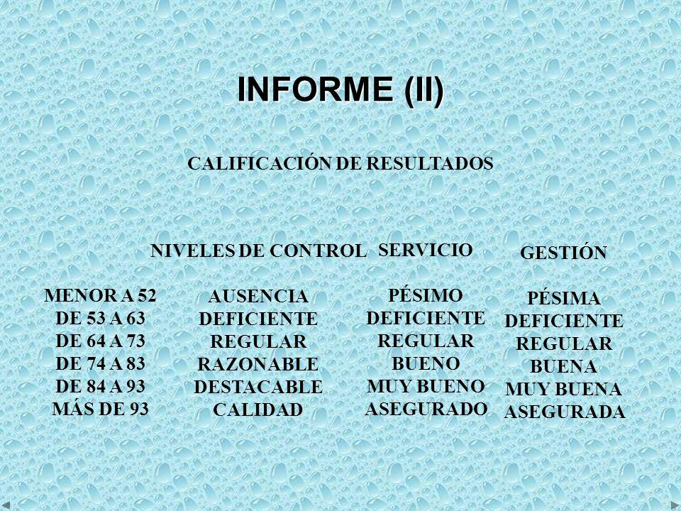 INFORME (II) CALIFICACIÓN DE RESULTADOS NIVELES DE CONTROL AUSENCIA DEFICIENTE REGULAR RAZONABLE DESTACABLE CALIDAD MENOR A 52 DE 53 A 63 DE 64 A 73 DE 74 A 83 DE 84 A 93 MÁS DE 93 SERVICIO PÉSIMO DEFICIENTE REGULAR BUENO MUY BUENO ASEGURADO GESTIÓN PÉSIMA DEFICIENTE REGULAR BUENA MUY BUENA ASEGURADA