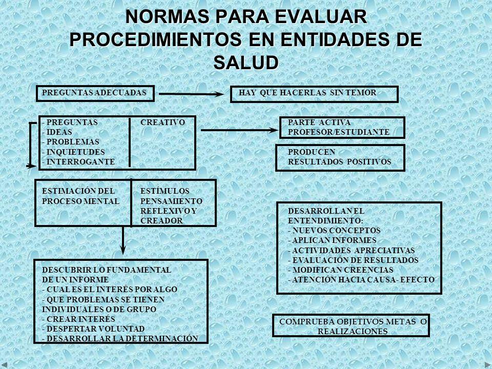 NORMAS PARA EVALUAR PROCEDIMIENTOS EN ENTIDADES DE SALUD PREGUNTAS ADECUADASHAY QUE HACERLAS SIN TEMOR - PREGUNTAS CREATIVO PARTE ACTIVA - IDEAS PROFESOR/ESTUDIANTE - PROBLEMAS - INQUIETUDES PRODUCEN - INTERROGANTE RESULTADOS POSITIVOS ESTIMACIÓN DEL ESTÍMULOS PROCESO MENTAL PENSAMIENTO REFLEXIVO YDESARROLLAN EL CREADORENTENDIMIENTO: - NUEVOS CONCEPTOS - APLICAN INFORMES - ACTIVIDADES APRECIATIVAS - EVALUACIÓN DE RESULTADOS DESCUBRIR LO FUNDAMENTAL- MODIFICAN CREENCIAS DE UN INFORME - ATENCIÓN HACIA CAUSA- EFECTO - CUAL ES EL INTERÉS POR ALGO - QUE PROBLEMAS SE TIENEN INDIVIDUALES O DE GRUPO - CREAR INTERÉS - DESPERTAR VOLUNTAD - DESARROLLAR LA DETERMINACIÓN COMPRUEBA OBJETIVOS METAS O REALIZACIONES