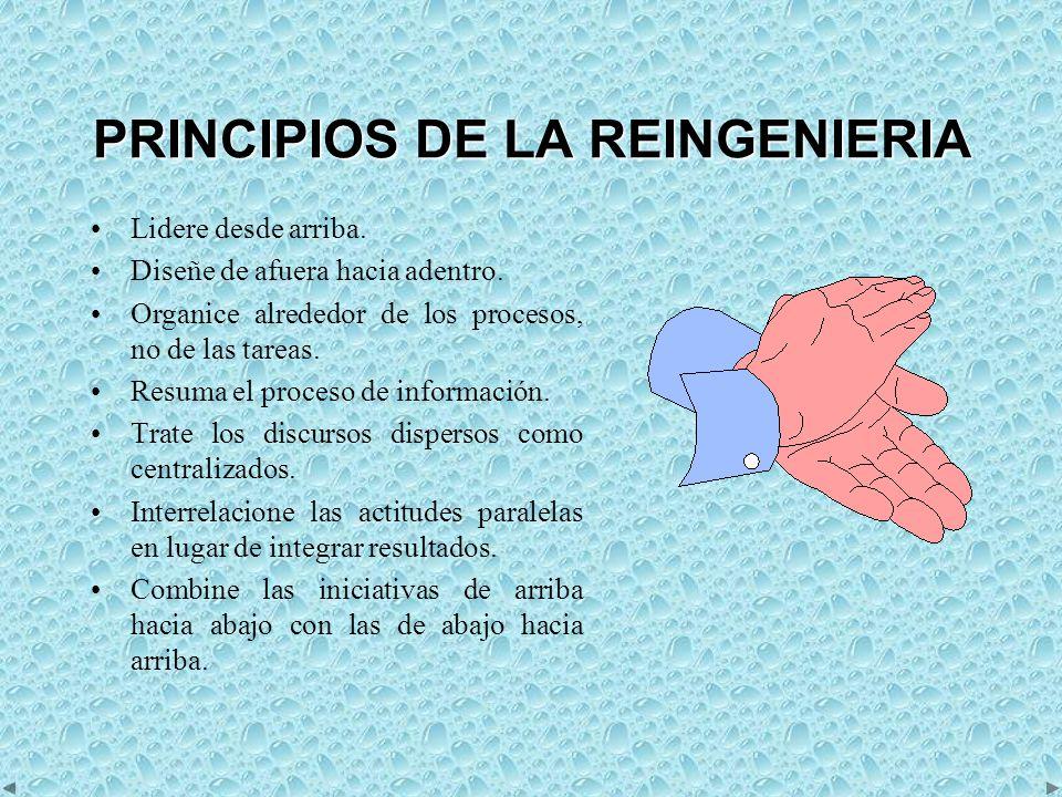 PRINCIPIOS DE LA REINGENIERIA Lidere desde arriba.