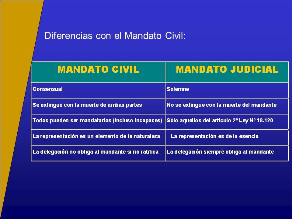 Diferencias con el Mandato Civil: