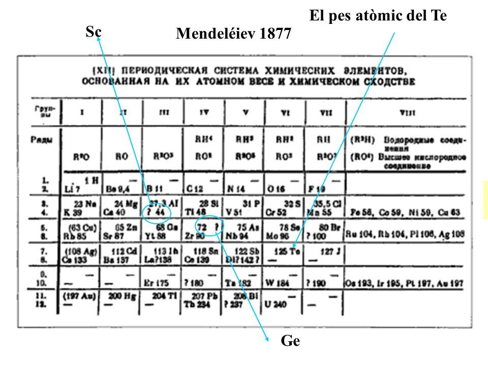 Mendeléiev 1877 Sc Ge El pes atòmic del Te