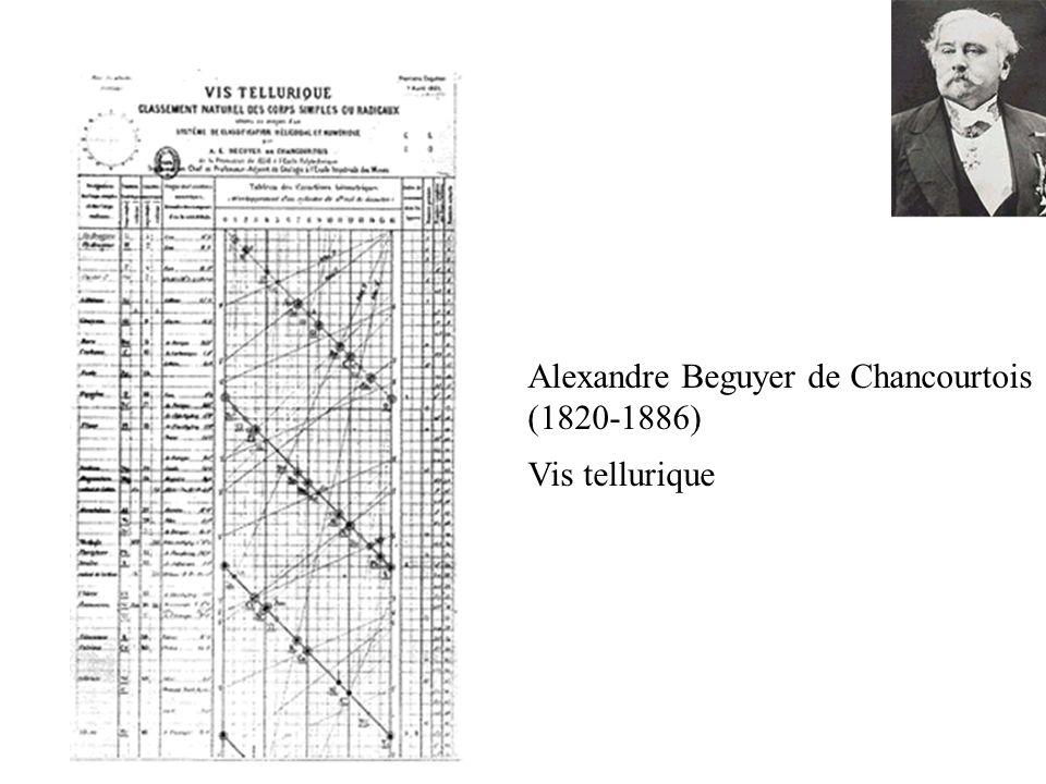 Alexandre Beguyer de Chancourtois (1820-1886) Vis tellurique